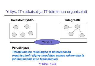 Yritys, IT-ratkaisut ja IT-toiminnan organisointi
