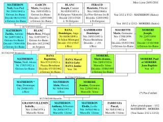 MATHERON  Noèl,  Jean-Paul Né 23/01/1842 à Gréoux-les-Bains Décédé 06/11/1921 à Gréoux-les-Bains