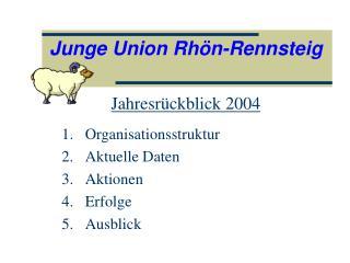 Junge Union Rhön-Rennsteig