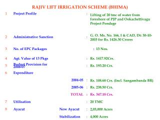RAJIV LIFT IRRIGATION SCHEME BHIMA