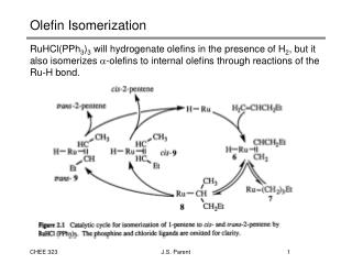 Olefin Isomerization