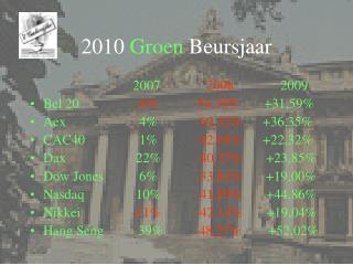 2010  Groen Beursjaar