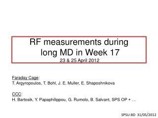 RF measurements during  long MD in Week 17  23 & 25 April 2012