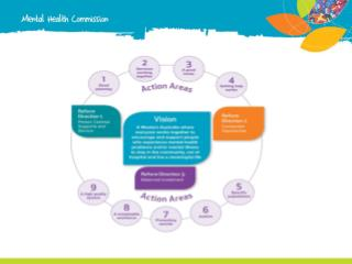 Mental_Health_Commission_Eco_Map_-_white