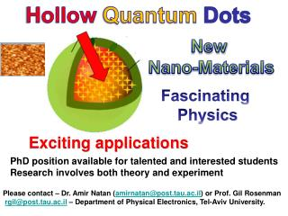 Hollow Quantum Dots