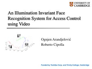 An Illumination Invariant Face Recognition System for Access Control using Video