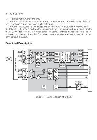 Figure 3-1 Block Diagram of SI4205