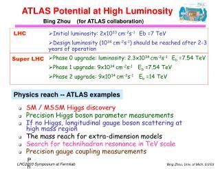 ATLAS Potential at High Luminosity