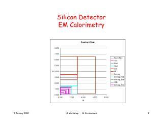 Silicon Detector EM Calorimetry
