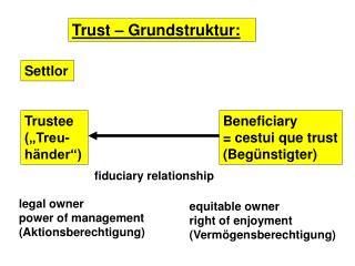 Trust – Grundstruktur: