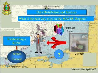 Distribuci�n de Datos y Servicios