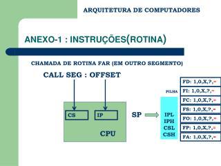 ANEXO-1 : INSTRU��ES ( ROTINA )