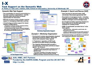 I-X Task Support on the Semantic Web