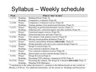 Syllabus – Weekly schedule