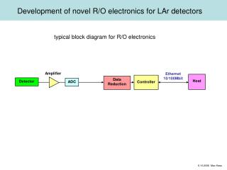 Development of novel R/O electronics for LAr detectors