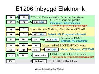 IE1206 Inbyggd Elektronik