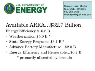 Available ARRA…$32.7 Billion Energy Efficiency $16.8 B Weatherization $5.0 B *