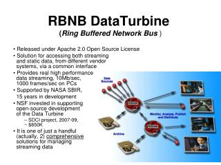 RBNB DataTurbine  ( Ring Buffered Network Bus  )