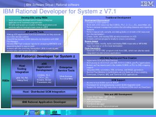 IBM Rational Developer for System z V7.1