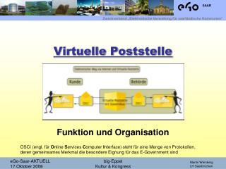 Virtuelle Poststelle