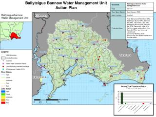 Ballyteigue Bannow Water Management Unit Action Plan