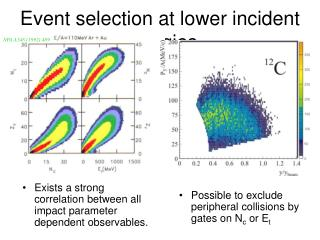Event selection at lower incident energies