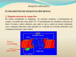 MÁQUINA SÍNCRONA Fundamentos de máquinas SÍNCRONAS 1. Máquina síncrona de campo fixo