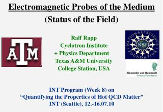 Electromagnetic Probes of the Medium (Status of the Field)