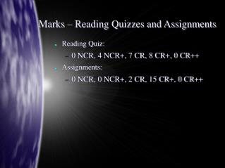 Marks – Reading Quizzes and Assignments