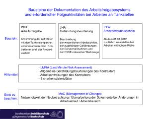WCF Arbeitsfreigabe Abstimmung der Aktivitäten mit demTankstellenpartner, anderen anwesenden  Kon-