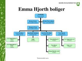 Emma Hjorth boliger