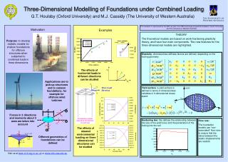Three-Dimensional Modelling of Foundations under Combined Loading