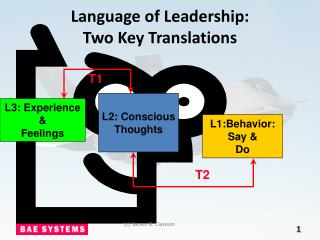 Language of Leadership: Two Key Translations