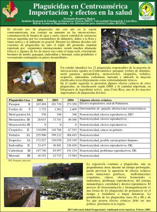 Plaguicidas en Centroamérica  Importación y efectos en la salud