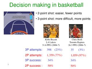 Decision making in basketball