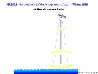 MR3522  -  Remote Sensing of the Atmosphere and Ocean  -  Winter 1999