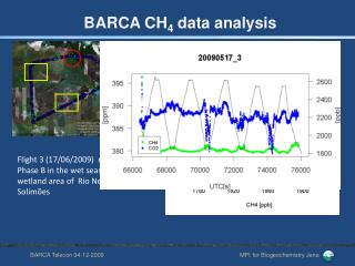 BARCA CH 4 data analysis