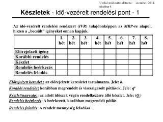 Készletek  - Idő-vezérelt rendelési pont - 1