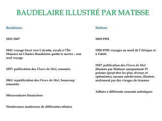 Baudelaire:   1821-1867