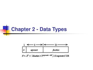 Chapter 2 - Data Types