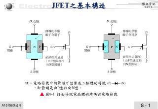 JFET 之基本構造