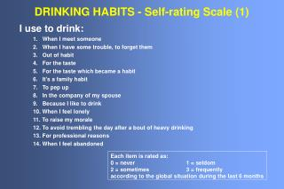 DRINKING HABITS - Self-rating Scale 1