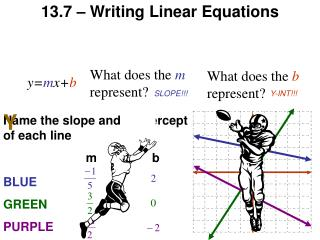 13.7 – Writing Linear Equations