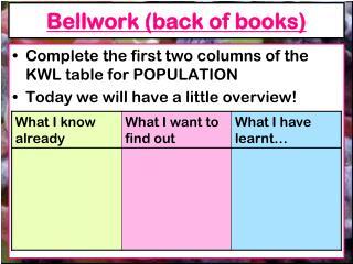 Bellwork (back of books)