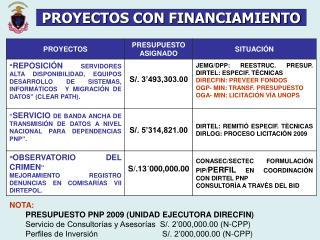 PROYECTOS CON FINANCIAMIENTO