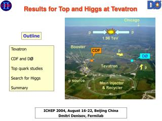 Results for Top and Higgs at Tevatron