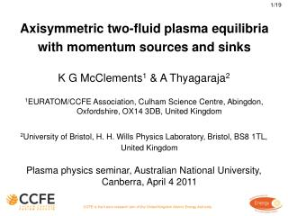 Axisymmetric two-fluid plasma equilibria with momentum sources and sinks