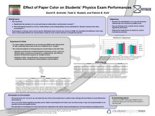 Effect of Paper Color on Students' Physics Exam Performances