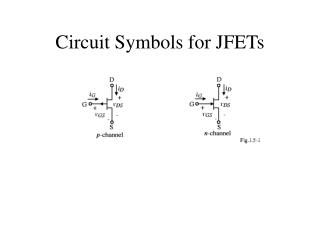Circuit Symbols for JFETs