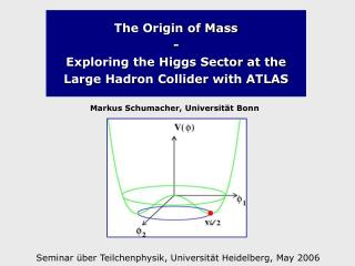 The Origin of Mass - Exploring the Higgs Sector at the Large Hadron Collider with ATLAS